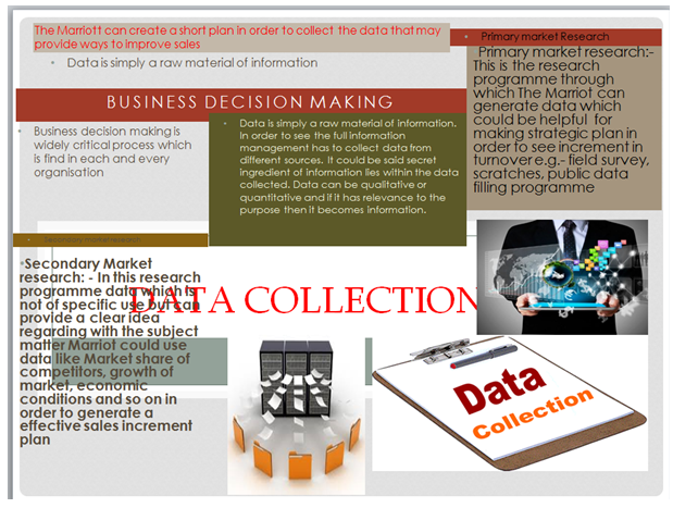create a plan for the collection of primary and secondary data Index page no introduction 2 11 create a plan for the collection of primary and secondary data for a given business problem 2 12 present the survey.