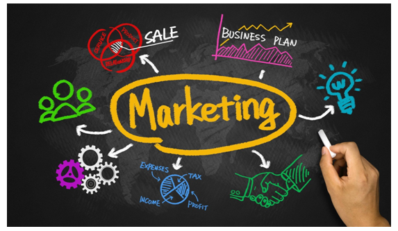marketing - Assignment Help in UK