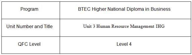 Unit 3 Human Resource Management Assignment IHG 2
