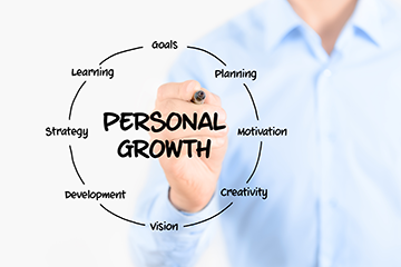 Assignment on Personal and Professional Development - Assignment Help in UK