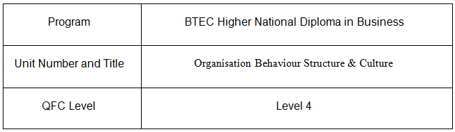 Organisation Behaviour Structure & Culture Assignment 1