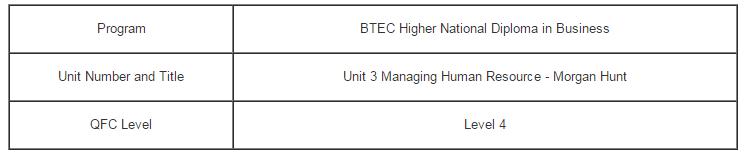 Unit 3 Managing Human Resource Assignment Morgan Hunt - Assignment Help in UK