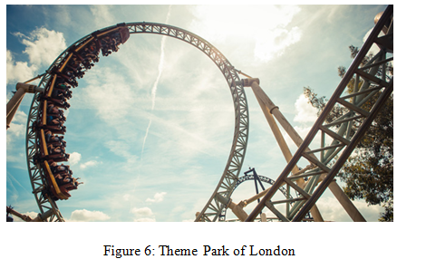 Theme Park of London - Assignment Help in UK
