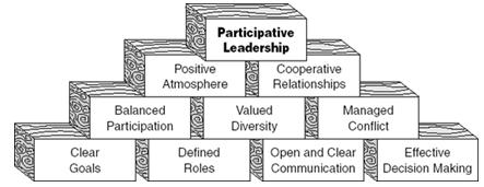 Unit 3 Organizational Behaviour Assignment CAPCO & Tesco 4