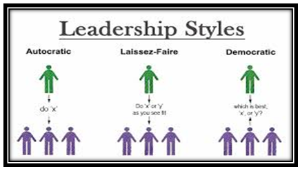 management leadership styles tesco This is a 3 hour lesson focused on the start of learning aim b of unit 6 principles of management the first hour is mostly revision of business culture as i find my students need supporting in this manner  good luck.