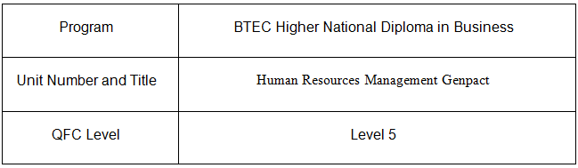 Human Resources Management Assignment Genpact 10