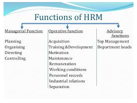 Human Resources Management Assignment Genpact 4
