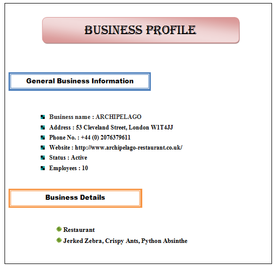 business profile for kaffiene - Assignment Help in UK