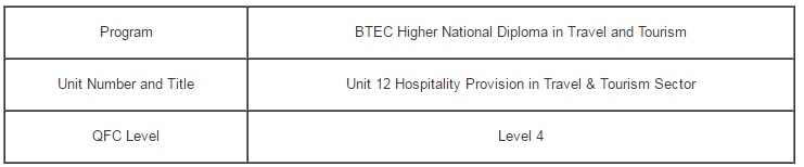 Unit 12 Hospitality Provision in Travel & Tourism Sector Assignment - Assignment Help in UK