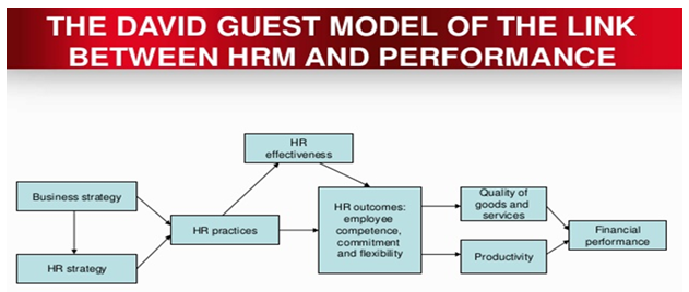 human resource management harrods Want to progress their careers with harrods managing employee relationships is  the role of the human resources department this case study looks at the.