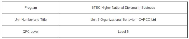 Unit 3 Organizational Behavior Assignment CAPCO Ltd - Assignment Help in UK