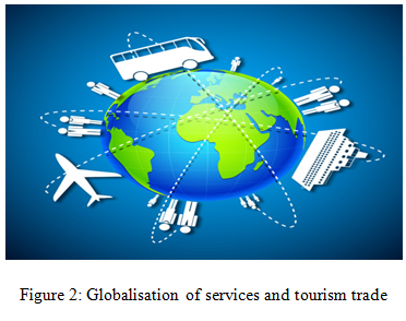 Globalisation of services and tourism trade