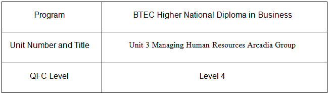 Unit 3 Managing Human Resources Assignment Arcadia Group 2
