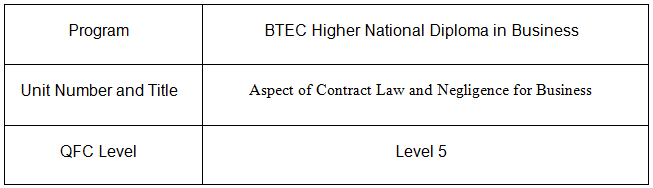 Aspect of Contract Law and Negligence for Business Assignment 1