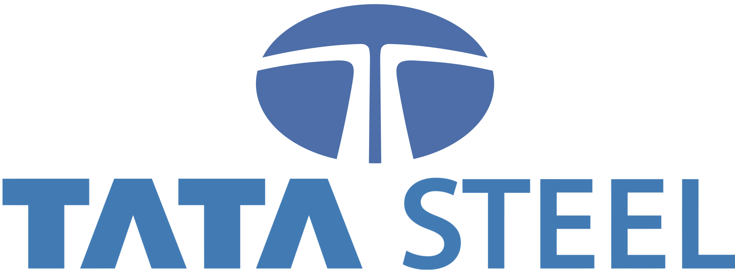 Unit 32 Business Strategy Assignment Tata Steel - Assignment Help in UK
