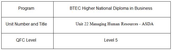 Unit 22 Managing Human Resources Assignment - ASDA 1