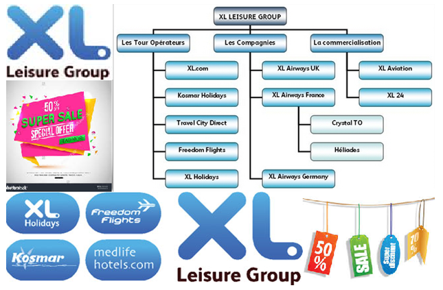 xl leisure group - Assignment Help UK