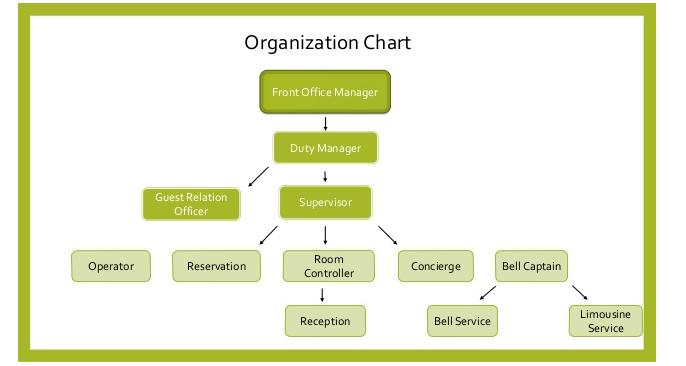 Unit 23 Managing Human Resources Assignment Locus Assignment