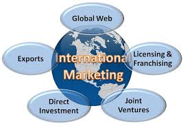 HND International Marketing Assignment - Assignment Help