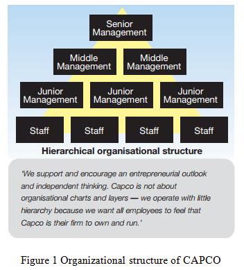 primark organizational structure