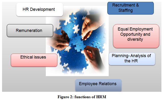 hrm on tesco Human resource planning at tesco in this presentation i will be assessing the human resource management at tesco and evaluating the external and internal factors that need to be taken into account when they plan their human resources.