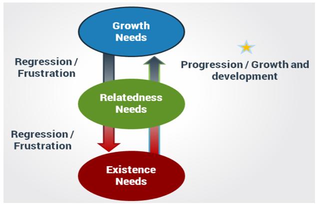 Human resource management homework help