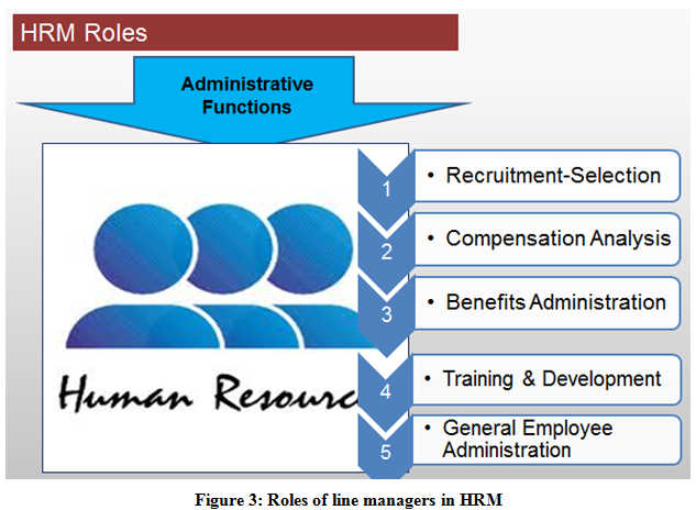 hrm employee benefits