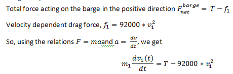 Barge's Equation of Motion