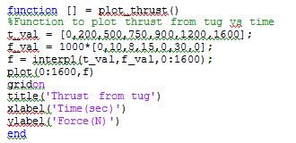 Simulation in Matlab