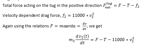 Tug's Equation of Motion