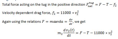 Tug's Equation of Motion
