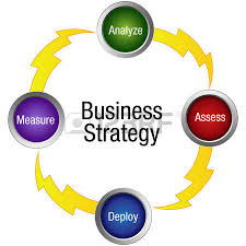 Formation and Implementation of Business Strategy - Assignment Help
