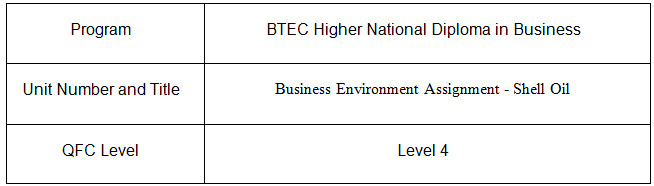 Business Environment Assignment - Shell Oil 1