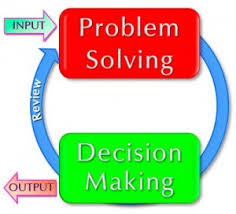 HC1062 Decision Making and Problem Solving Assignment