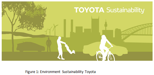 Environment Sustainability Toyota