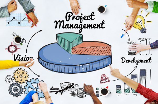 Unit 42 Project Management Assignment Help - Assignment Help UK
