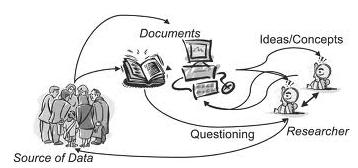 Data analysis - Assignment Help UK