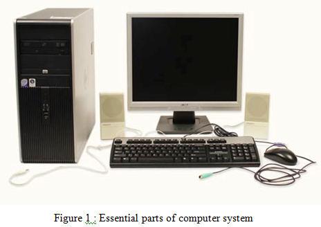 Essential parts of computer system - Assignment Help UK