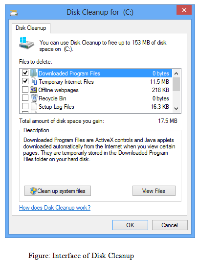 Interface of Disk Cleanup - Assignment Help UK