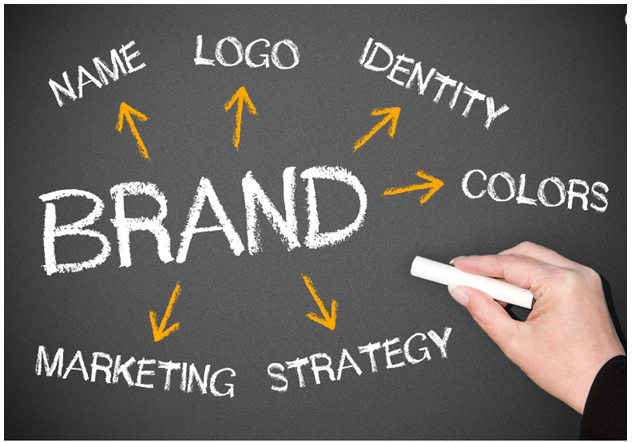 Importance of Branding - Assignment Help
