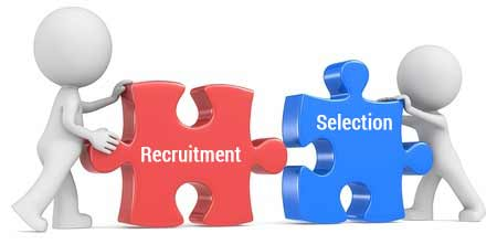 HR Recruitment Selection and Induction Assignment