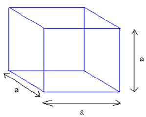 Mathematics method - Assignment Help