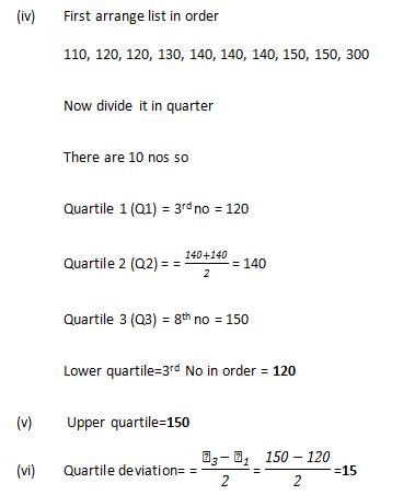 Mathematics Software Development 10