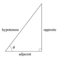 Pythagoras' theorem 2