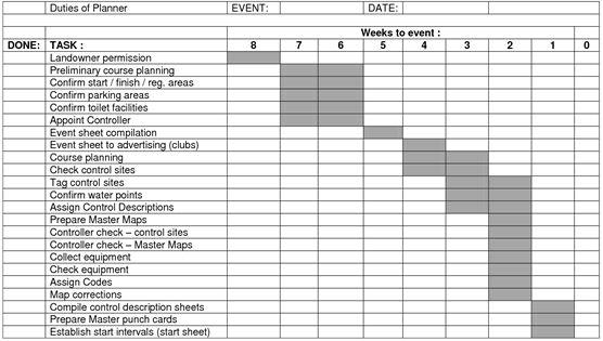 Event Planning Schedule