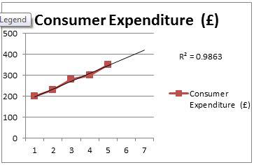 spreadsheet graphs
