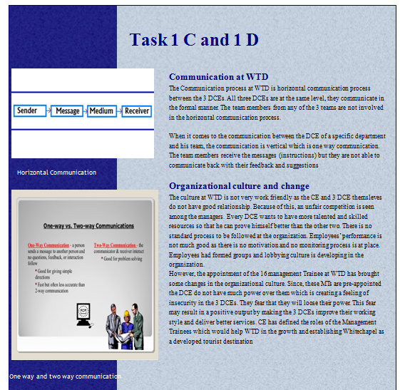 Task 1 C and 1 D Poster, Unit 7 The Developing Manager Distinction Copy, The Developing Manager Distinction Copy, Hospitality management, Hospitality, Hospitality industry, The Developing Manager, Assignment Help UK, Assignment Help, Online Assignment Help, Assignment Writing Service, Assignment Help Coventry