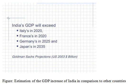 Estimation of the GDP increase of India in comparison to other countries, Travel and tourism, travel, tourism, tourist destinations, Sustainable Tourism Development Assignment London Olympics, Sustainable Tourism Development, London Olympics Assignment, Sustainable Tourism Development Assignment, Assignment Help, Online Assignment Help, Assignment Writing Service, Assignment Help UK, Assignment Help Coventry, Assignment Help London, Cheap Assignment Help, Icon College Assignment Help
