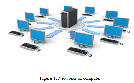 Networks of computer, Business, management, education, Internet and E-Business Assignment Help, Internet and E-Business, Computing system and development, computer, computer development, Assignment Help, Online Assignment Help, Assignment Writing Service, Assignment Help UK, Assignment Help Coventry, Assignment Help London, Cheap Assignment Help, Icon College Assignment Help