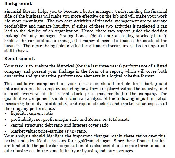 712FMGT Financial Management Assignment